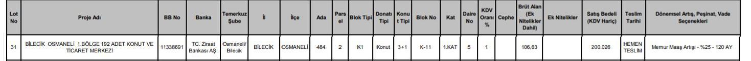 toki osmaneli acik artirma ile satacak lotlu liste
